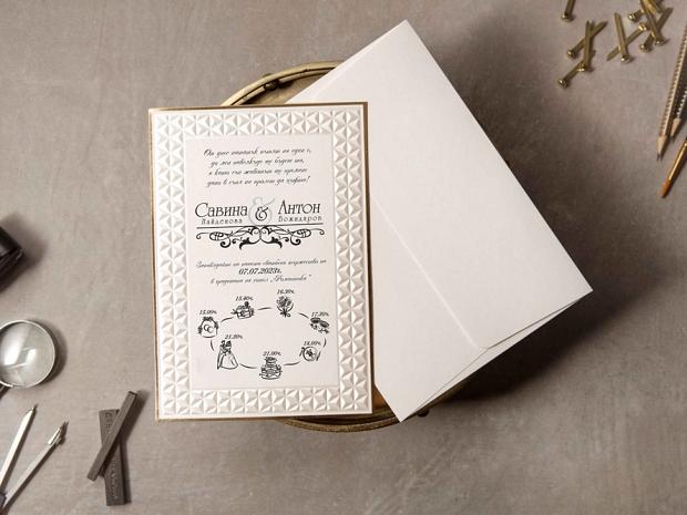 Сватбена покана в бяло с акцент златен кант и рамка в седефен релеф.